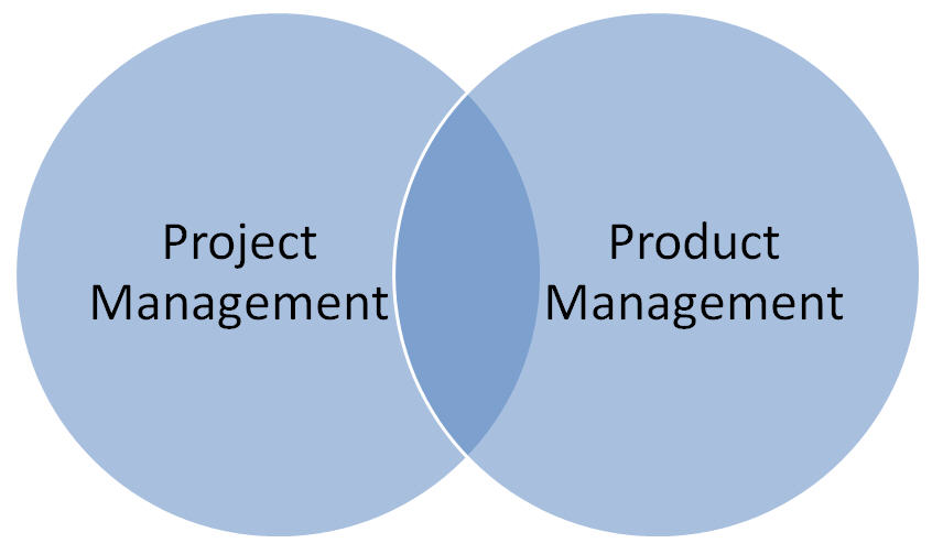 Project Management Vs Product Management